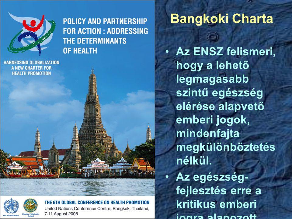 Bangkoki Charta Az ENSZ felismeri, hogy a lehető legmagasabb szintű egészség elérése alapvető emberi jogok, mindenfajta megkülönböztetés nélkül. Az eg