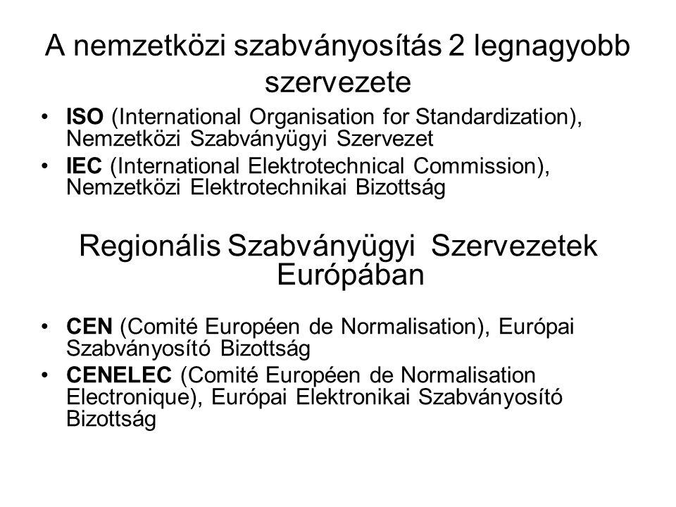A nemzetközi szabványosítás 2 legnagyobb szervezete ISO (International Organisation for Standardization), Nemzetközi Szabványügyi Szervezet IEC (International Elektrotechnical Commission), Nemzetközi Elektrotechnikai Bizottság Regionális Szabványügyi Szervezetek Európában CEN (Comité Européen de Normalisation), Európai Szabványosító Bizottság CENELEC (Comité Européen de Normalisation Electronique), Európai Elektronikai Szabványosító Bizottság