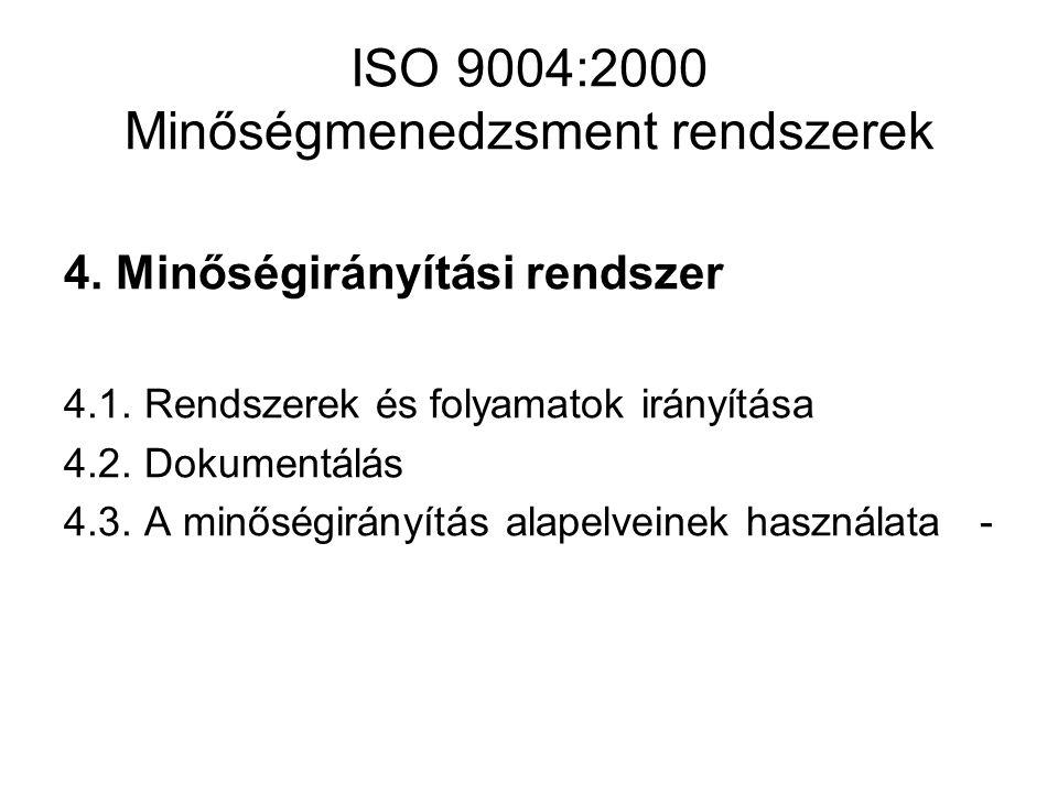 ISO 9004:2000 Minőségmenedzsment rendszerek 4.Minőségirányítási rendszer 4.1.