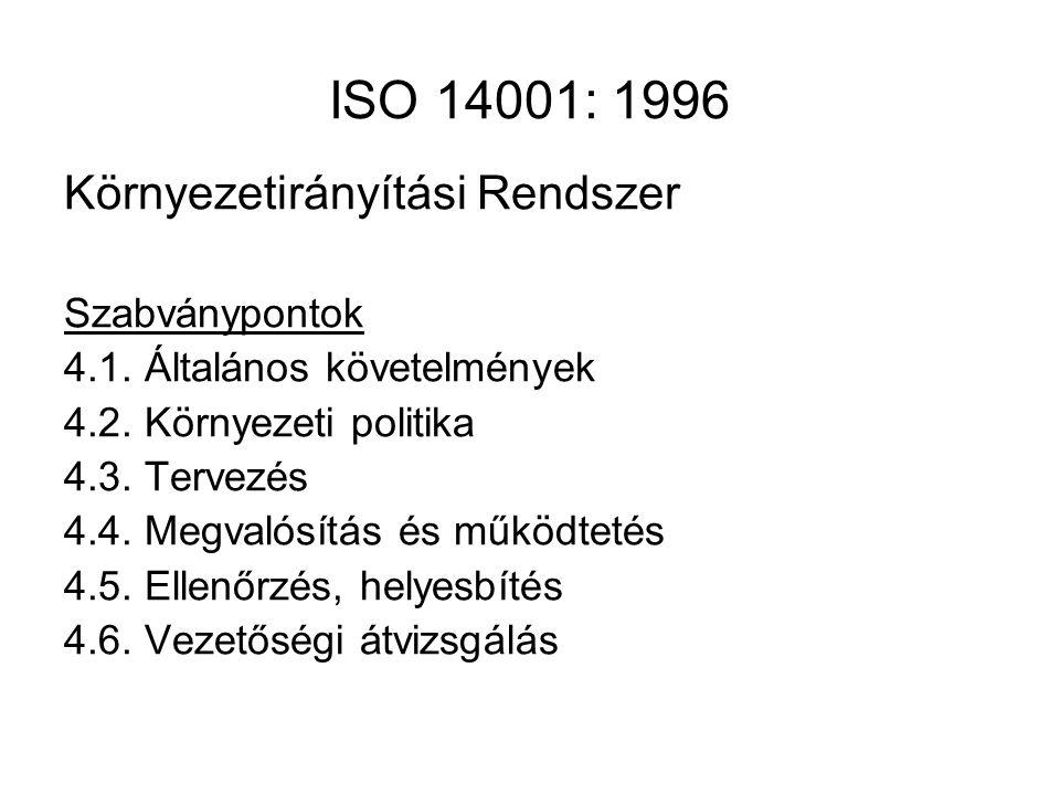 ISO 14001: 1996 Környezetirányítási Rendszer Szabványpontok 4.1.