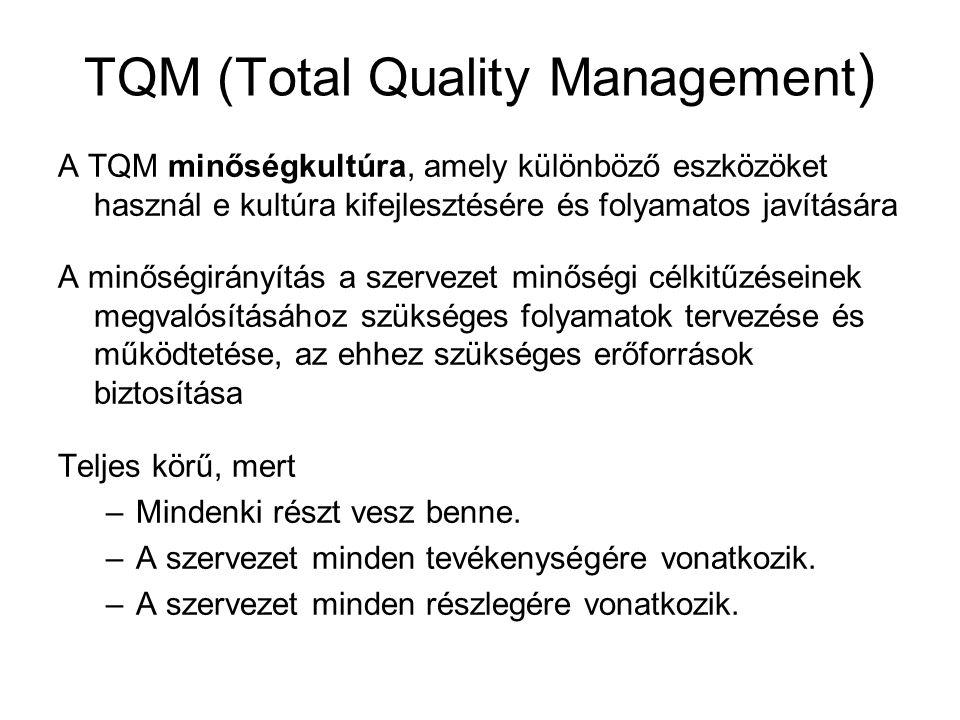 TQM (Total Quality Management ) A TQM minőségkultúra, amely különböző eszközöket használ e kultúra kifejlesztésére és folyamatos javítására A minőségirányítás a szervezet minőségi célkitűzéseinek megvalósításához szükséges folyamatok tervezése és működtetése, az ehhez szükséges erőforrások biztosítása Teljes körű, mert –Mindenki részt vesz benne.