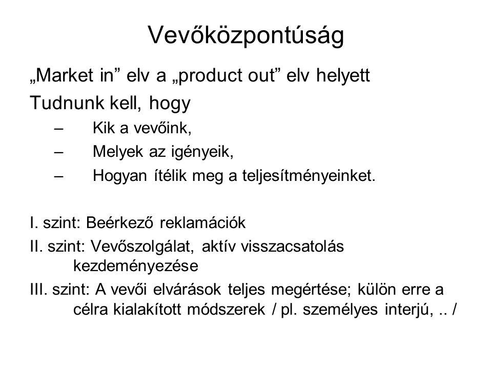 """Vevőközpontúság """"Market in elv a """"product out elv helyett Tudnunk kell, hogy –Kik a vevőink, –Melyek az igényeik, –Hogyan ítélik meg a teljesítményeinket."""
