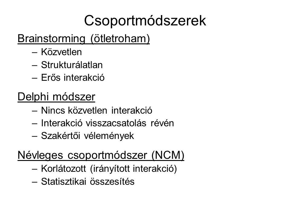 Csoportmódszerek Brainstorming (ötletroham) –Közvetlen –Strukturálatlan –Erős interakció Delphi módszer –Nincs közvetlen interakció –Interakció visszacsatolás révén –Szakértői vélemények Névleges csoportmódszer (NCM) –Korlátozott (irányított interakció) –Statisztikai összesítés