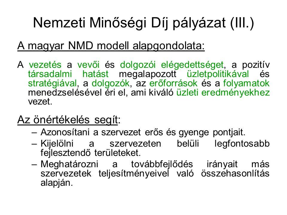 Nemzeti Minőségi Díj pályázat (III.) A magyar NMD modell alapgondolata: A vezetés a vevői és dolgozói elégedettséget, a pozitív társadalmi hatást megalapozott üzletpolitikával és stratégiával, a dolgozók, az erőforrások és a folyamatok menedzselésével éri el, ami kiváló üzleti eredményekhez vezet.