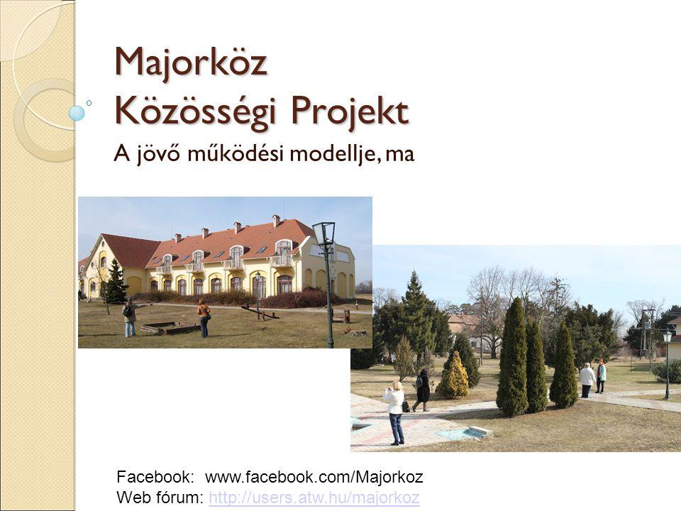 Majorköz Közösségi Projekt A jövő működési modellje, ma Facebook: www.facebook.com/Majorkoz Web fórum: http://users.atw.hu/majorkozhttp://users.atw.hu/majorkoz