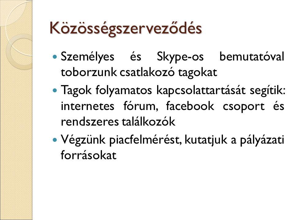 Közösségszerveződés Személyes és Skype-os bemutatóval toborzunk csatlakozó tagokat Tagok folyamatos kapcsolattartását segítik: internetes fórum, facebook csoport és rendszeres találkozók Végzünk piacfelmérést, kutatjuk a pályázati forrásokat