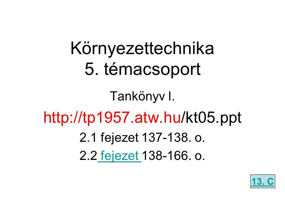 Környezettechnika 5. témacsoport Tankönyv I. http://tp1957.atw.hu/kt05.ppt 2.1 fejezet 137-138. o. 2.2 fejezet 138-166. o. fejezet 13. C