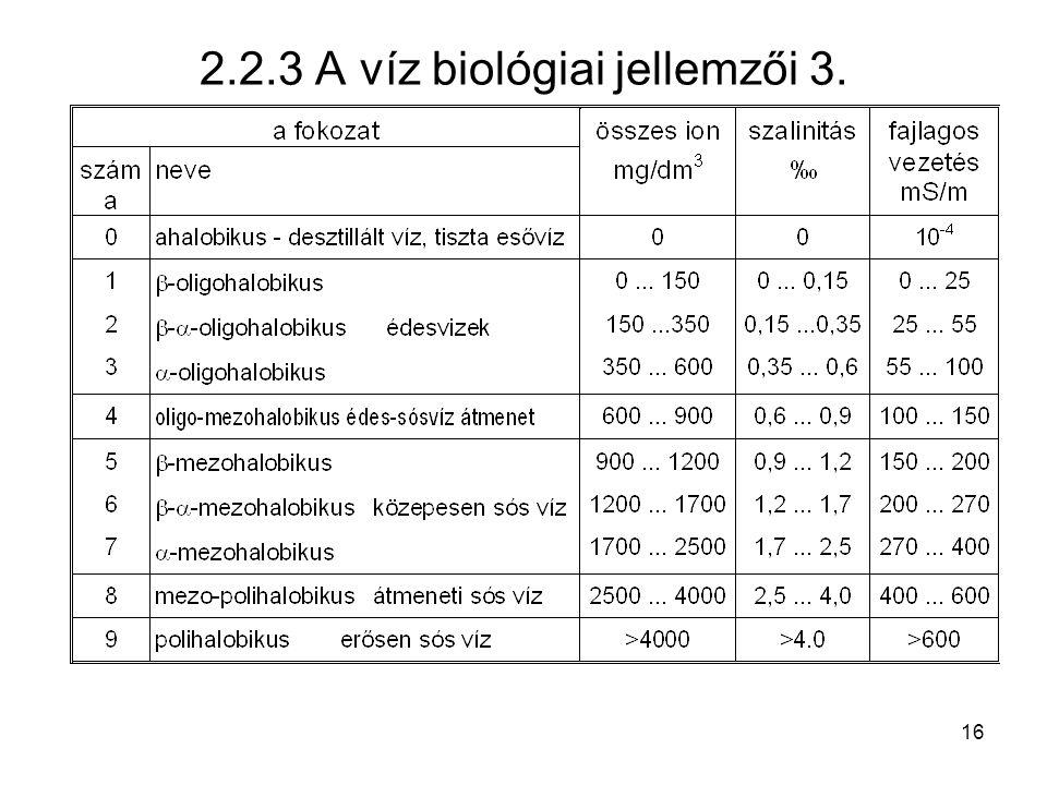16 2.2.3 A víz biológiai jellemzői 3.