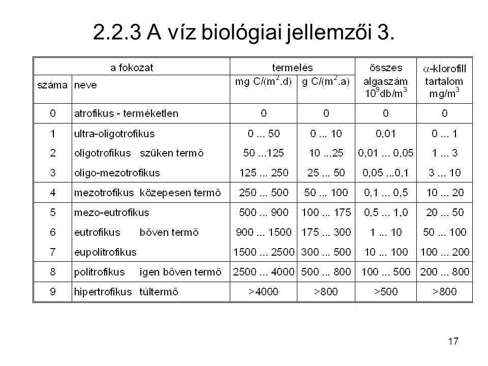 17 2.2.3 A víz biológiai jellemzői 3.