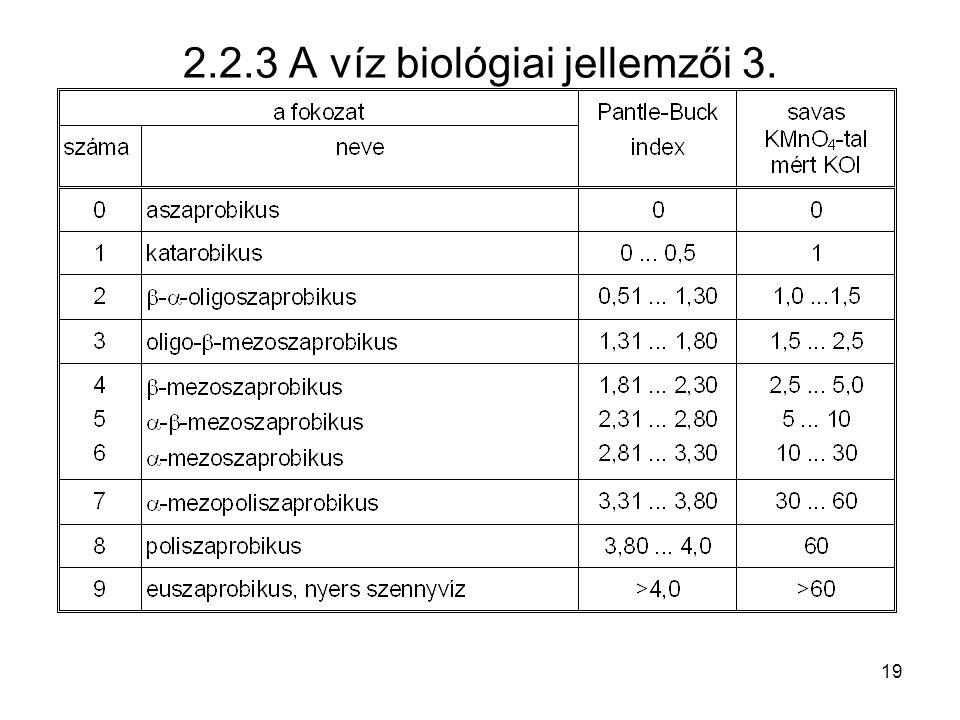 19 2.2.3 A víz biológiai jellemzői 3.
