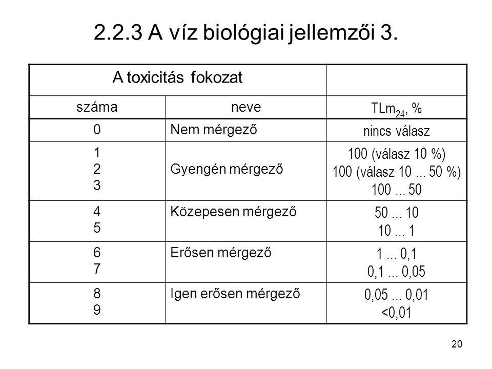 20 A toxicitás fokozat számaneve TLm 24, % 0Nem mérgező nincs válasz 123123 Gyengén mérgező 100 (válasz 10 %) 100 (válasz 10...