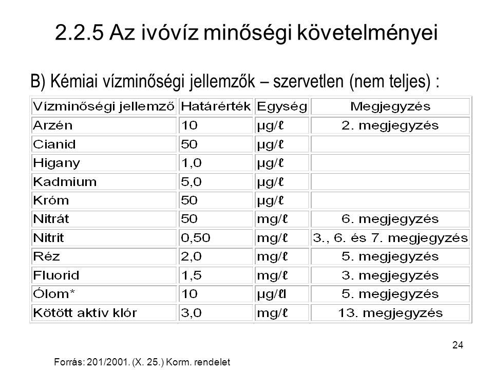 24 2.2.5 Az ivóvíz minőségi követelményei B) Kémiai vízminőségi jellemzők – szervetlen (nem teljes) : Forrás: 201/2001. (X. 25.) Korm. rendelet