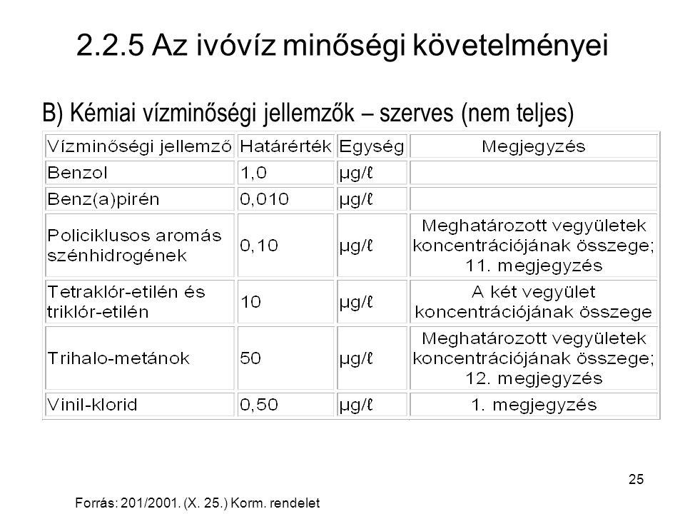 25 2.2.5 Az ivóvíz minőségi követelményei B) Kémiai vízminőségi jellemzők – szerves (nem teljes) Forrás: 201/2001.