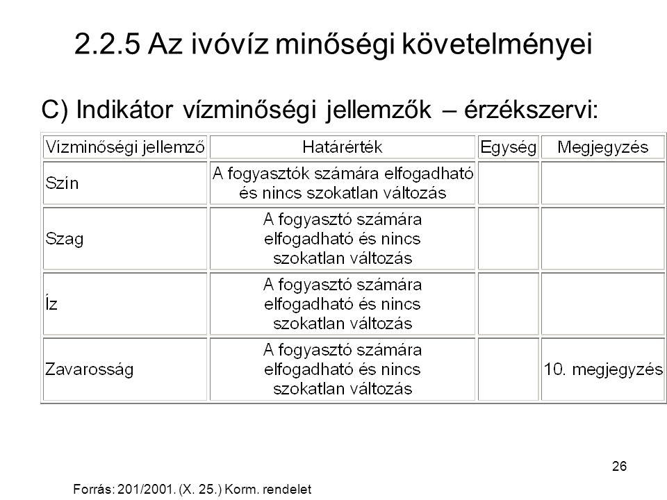 26 2.2.5 Az ivóvíz minőségi követelményei C) Indikátor vízminőségi jellemzők – érzékszervi: Forrás: 201/2001.