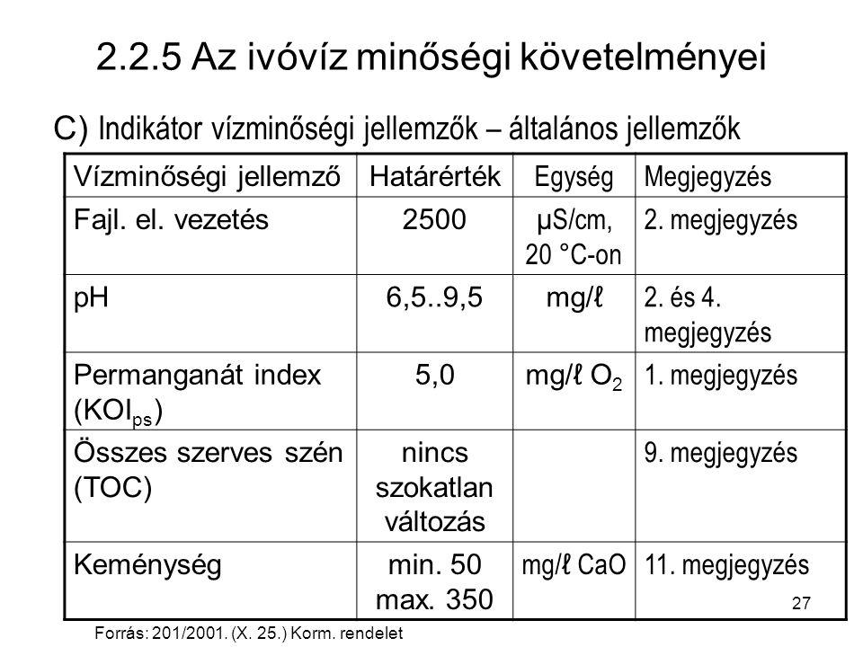 27 2.2.5 Az ivóvíz minőségi követelményei C) Indikátor vízminőségi jellemzők – általános jellemzők Vízminőségi jellemzőHatárérték EgységMegjegyzés Faj