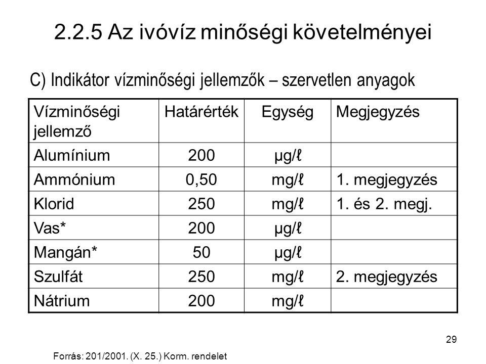 29 2.2.5 Az ivóvíz minőségi követelményei C) Indikátor vízminőségi jellemzők – szervetlen anyagok Vízminőségi jellemző HatárértékEgységMegjegyzés Alumínium200µg/ℓ Ammónium0,50mg/ℓ1.