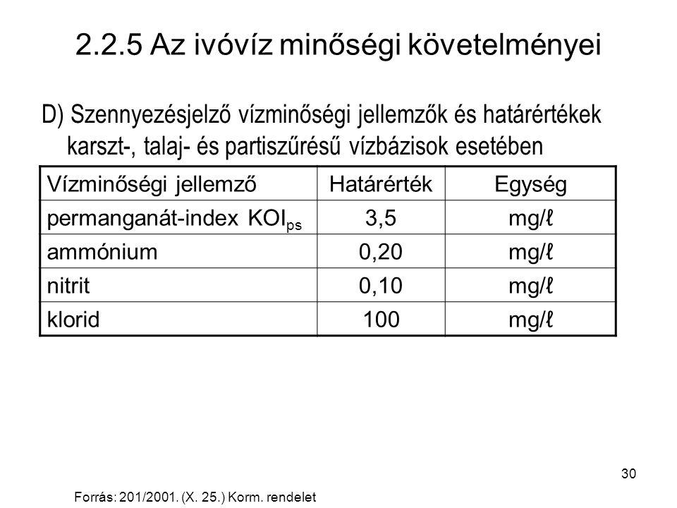 30 2.2.5 Az ivóvíz minőségi követelményei D) Szennyezésjelző vízminőségi jellemzők és határértékek karszt-, talaj- és partiszűrésű vízbázisok esetében Vízminőségi jellemzőHatárértékEgység permanganát-index KOI ps 3,5mg/ℓ ammónium0,20mg/ℓ nitrit0,10mg/ℓ klorid100mg/ℓ Forrás: 201/2001.