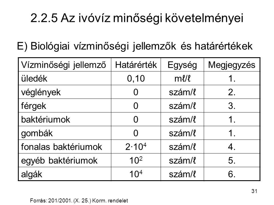 31 2.2.5 Az ivóvíz minőségi követelményei E) Biológiai vízminőségi jellemzők és határértékek Vízminőségi jellemzőHatárértékEgységMegjegyzés üledék0,10mℓ/ℓ1.