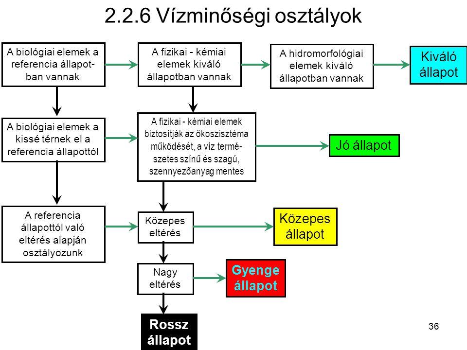 36 2.2.6 Vízminőségi osztályok A biológiai elemek a referencia állapot- ban vannak A biológiai elemek a kissé térnek el a referencia állapottól A refe