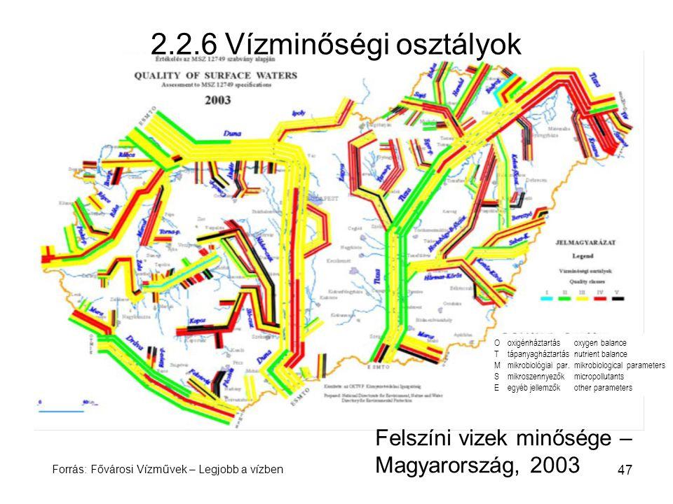 47 Felszíni vizek minősége – Magyarország, 2003 2.2.6 Vízminőségi osztályok Forrás: Fővárosi Vízművek – Legjobb a vízben Ooxigénháztartásoxygen balance Ttápanyagháztartásnutrient balance Mmikrobiológiai par.mikrobiological parameters Smikroszennyezőkmicropollutants Eegyéb jellemzőkother parameters