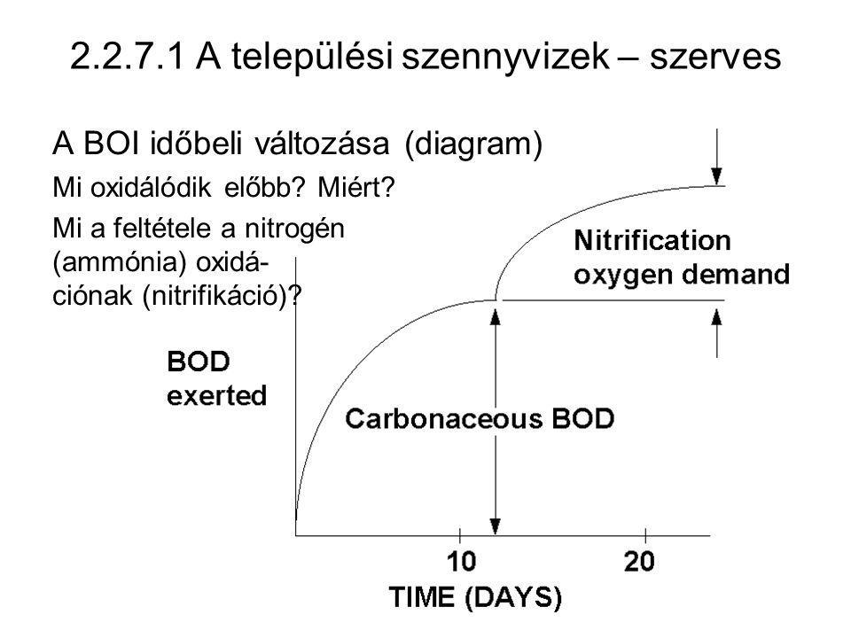 57 2.2.7.1 A települési szennyvizek – szerves A BOI időbeli változása (diagram) Mi oxidálódik előbb? Miért? Mi a feltétele a nitrogén (ammónia) oxidá-