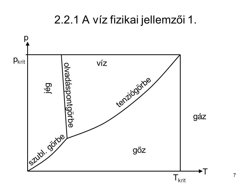 7 2.2.1 A víz fizikai jellemzői 1. p T víz gőz jég tenziógörbe szubl. görbe olvadáspontgörbe p krit T krit gáz