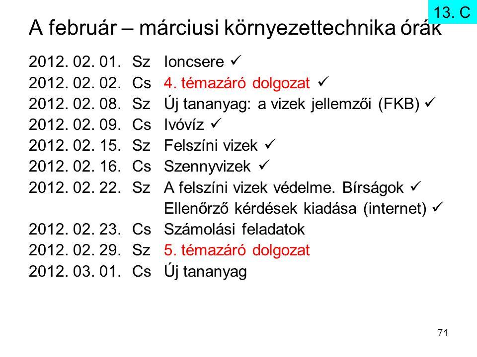 A február – márciusi környezettechnika órák 2012. 02. 01.SzIoncsere 2012. 02. 02.Cs4. témazáró dolgozat 2012. 02. 08.SzÚj tananyag: a vizek jellemzői