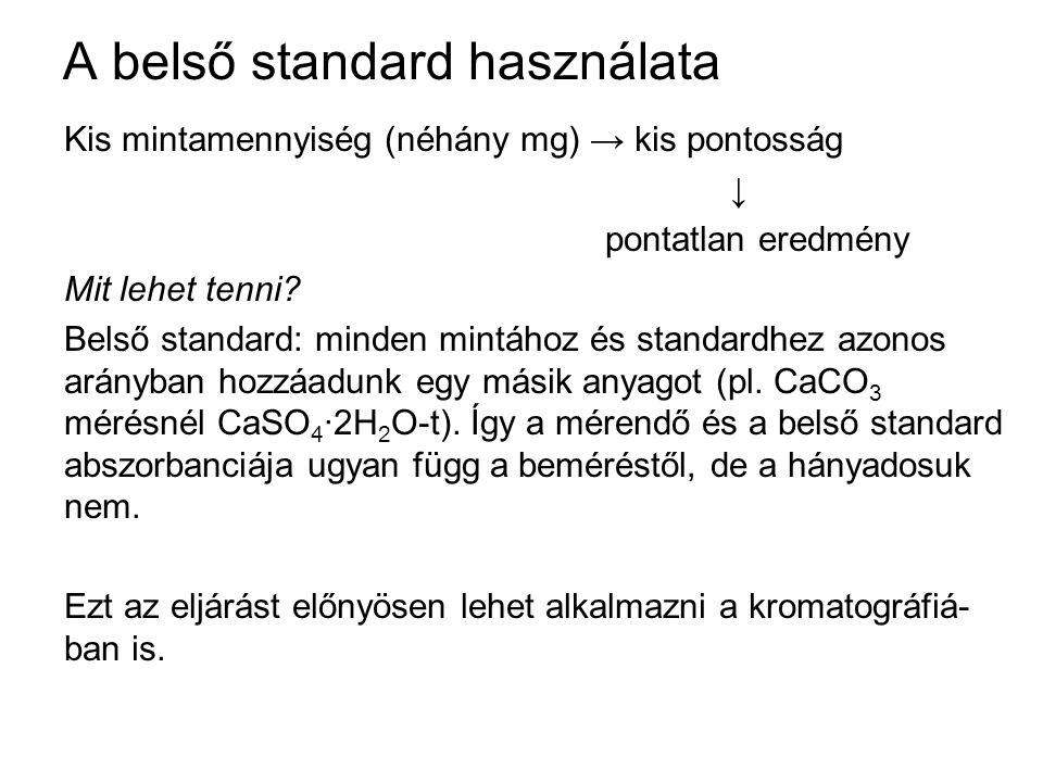 A belső standard használata Kis mintamennyiség (néhány mg) → kis pontosság ↓ pontatlan eredmény Mit lehet tenni? Belső standard: minden mintához és st
