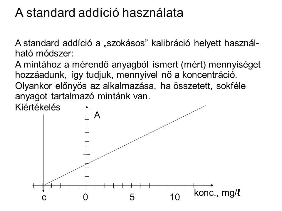 """A standard addíció a """"szokásos"""" kalibráció helyett használ- ható módszer: A mintához a mérendő anyagból ismert (mért) mennyiséget hozzáadunk, így tudj"""