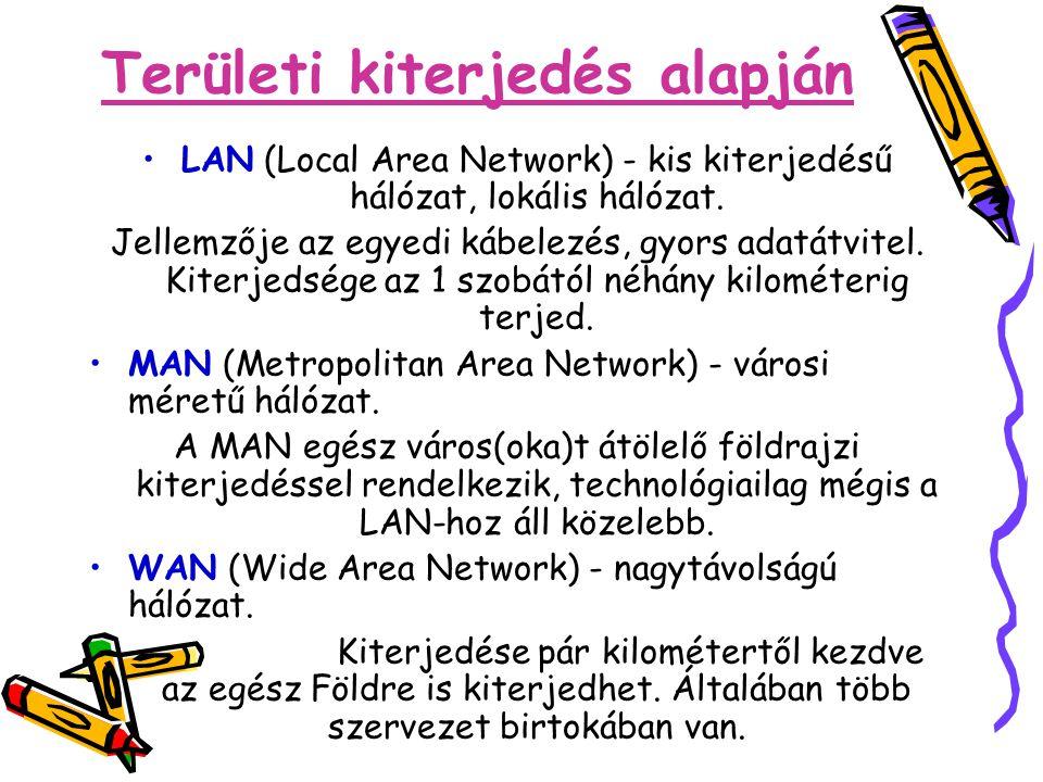 Területi kiterjedés alapján LAN (Local Area Network) - kis kiterjedésű hálózat, lokális hálózat. Jellemzője az egyedi kábelezés, gyors adatátvitel. Ki