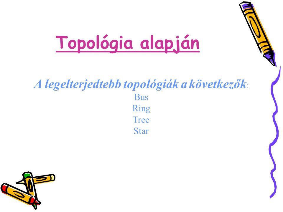 Topológia alapján A legelterjedtebb topológiák a következők : Bus Ring Tree Star