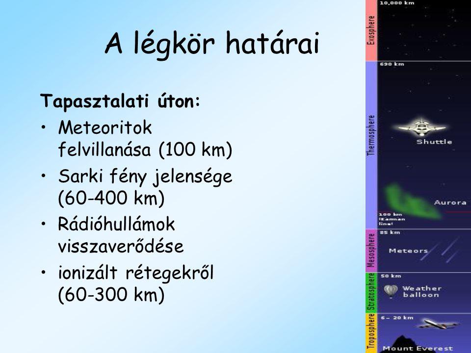 A légkör határai Tapasztalati úton: Meteoritok felvillanása (100 km) Sarki fény jelensége (60-400 km) Rádióhullámok visszaverődése ionizált rétegekről