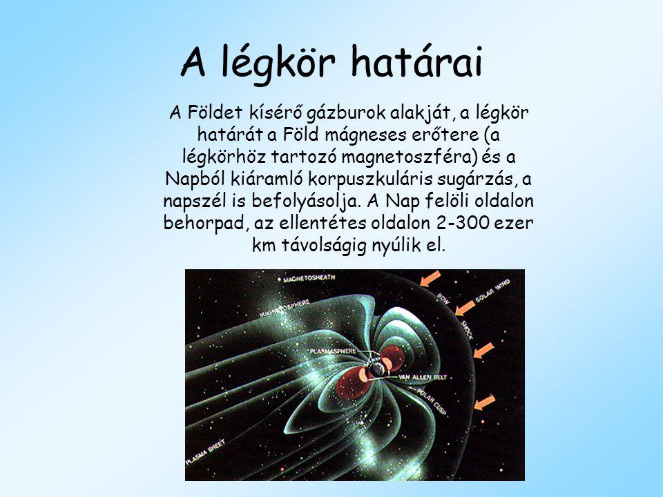 A légkör határai A Földet kísérő gázburok alakját, a légkör határát a Föld mágneses erőtere (a légkörhöz tartozó magnetoszféra) és a Napból kiáramló k