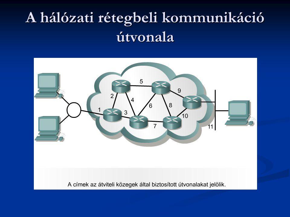 A hálózati rétegbeli kommunikáció útvonala