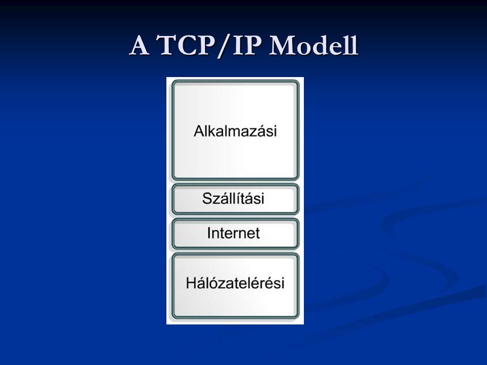 A felhasználók a TCP/IP felhőt látják