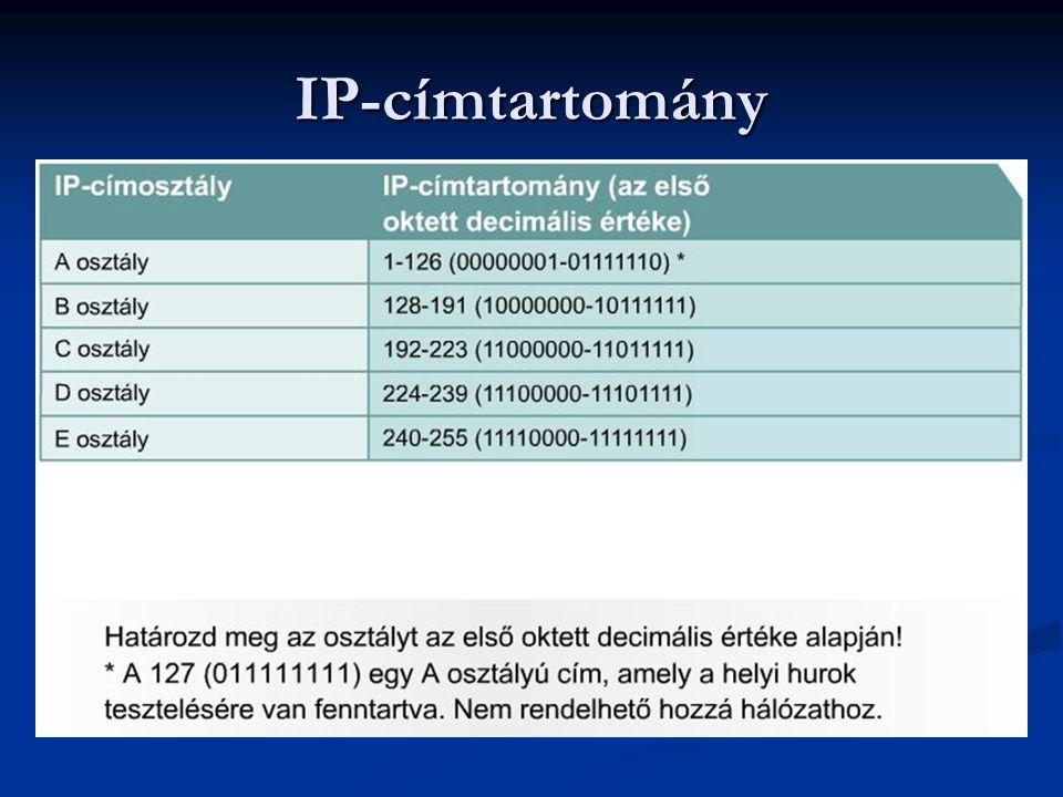 IP-címtartomány