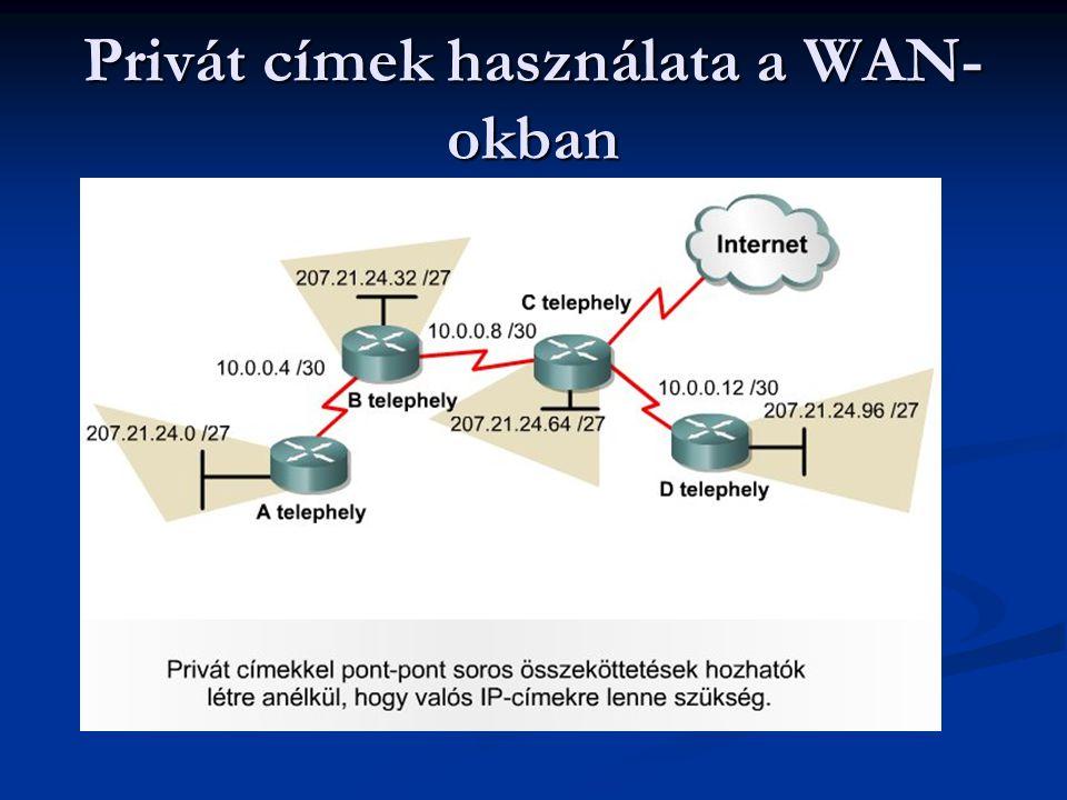 Privát címek használata a WAN- okban