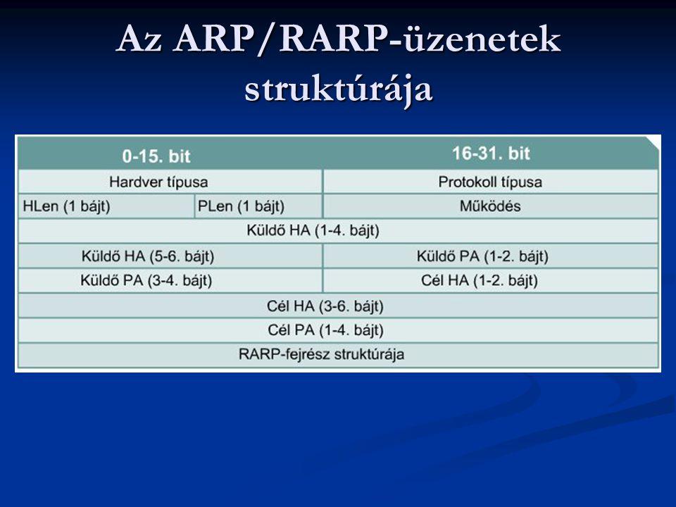 Az ARP/RARP-üzenetek struktúrája