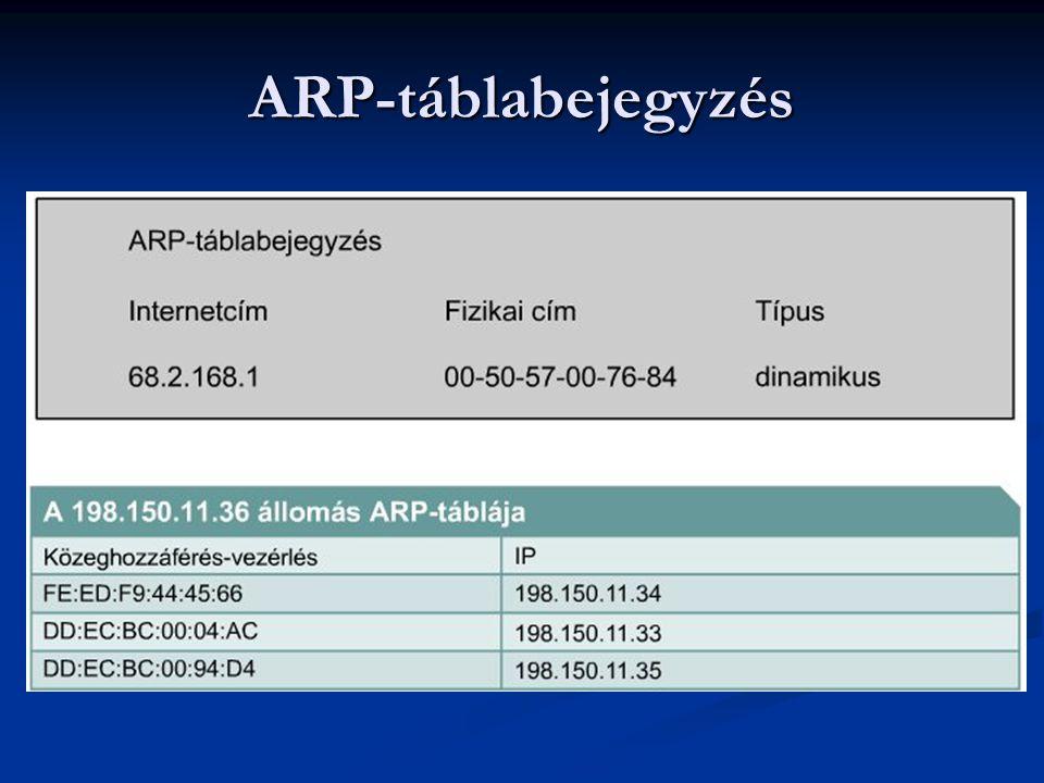 ARP-táblabejegyzés