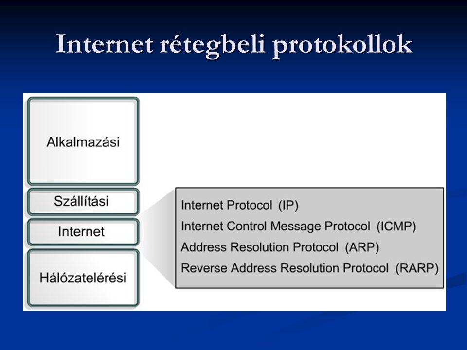 A DHCP-üzenet struktúrája