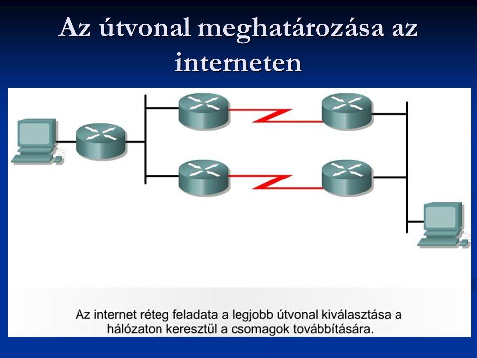 IPv4 címe lefoglalása