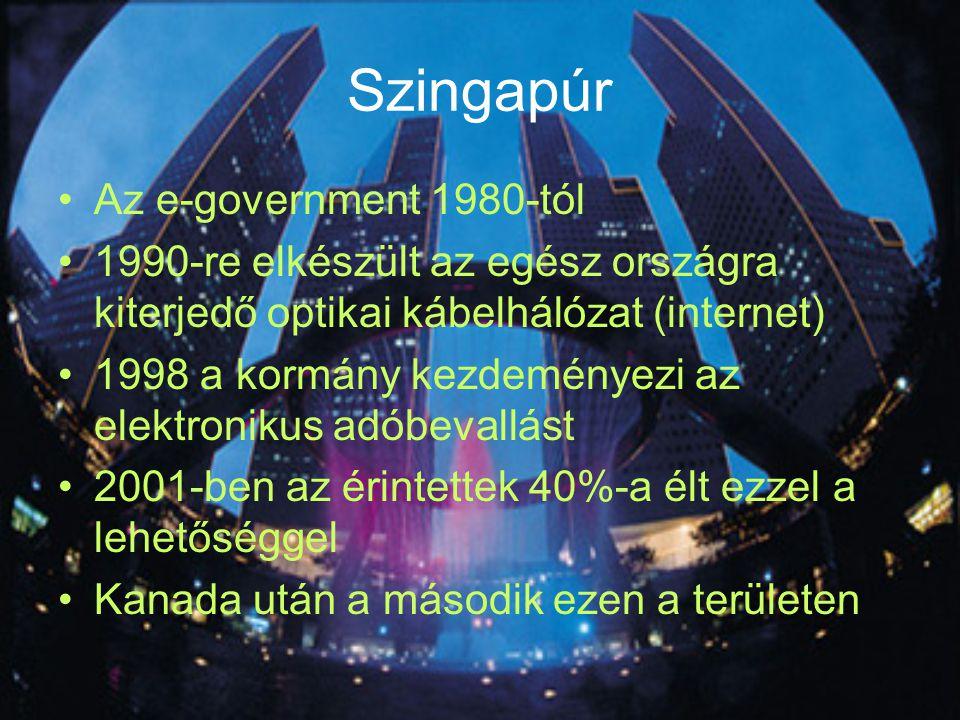 Szingapúr Az e-government 1980-tól 1990-re elkészült az egész országra kiterjedő optikai kábelhálózat (internet) 1998 a kormány kezdeményezi az elektr