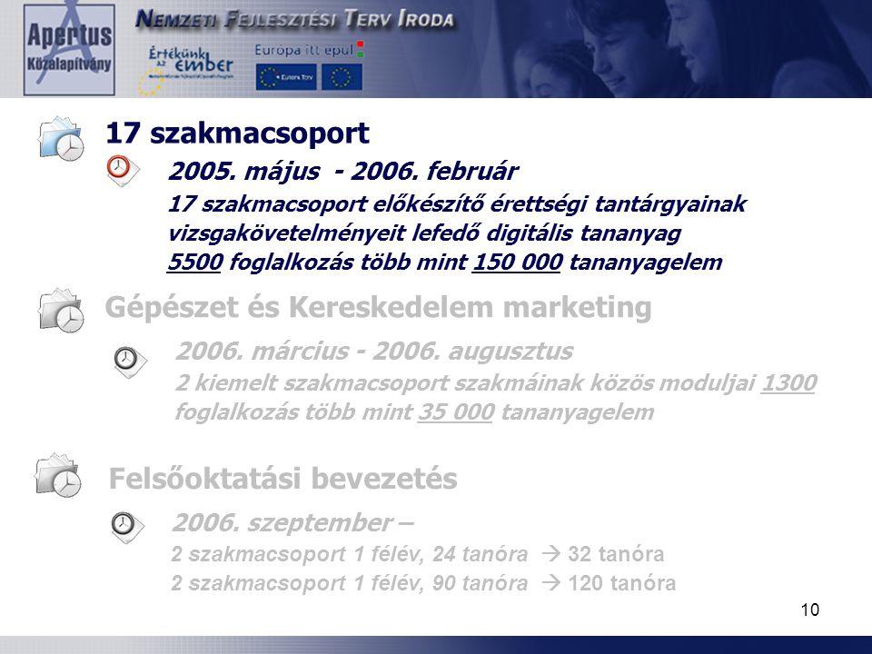 10 2005. május - 2006. február 17 szakmacsoport előkészítő érettségi tantárgyainak vizsgakövetelményeit lefedő digitális tananyag 5500 foglalkozás töb