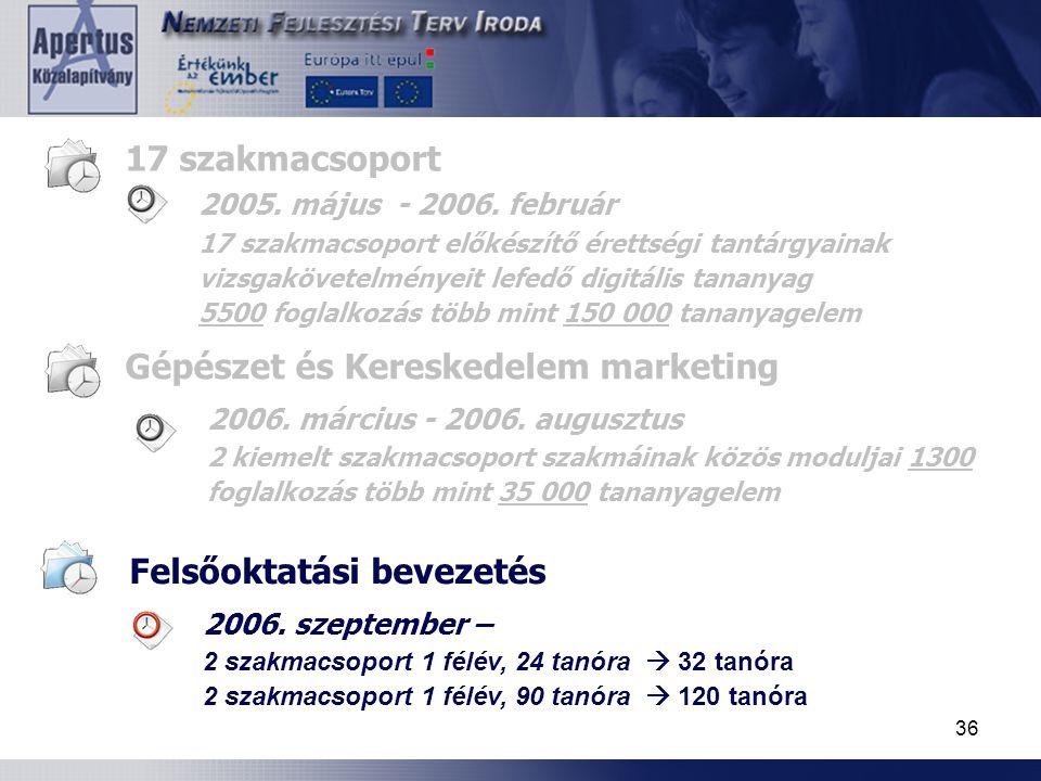 36 2005. május - 2006. február 17 szakmacsoport előkészítő érettségi tantárgyainak vizsgakövetelményeit lefedő digitális tananyag 5500 foglalkozás töb