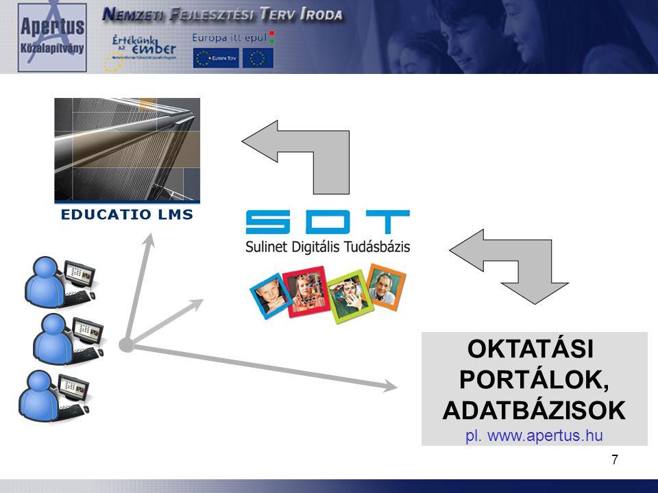 7 OKTATÁSI PORTÁLOK, ADATBÁZISOK pl. www.apertus.hu Felhasználók