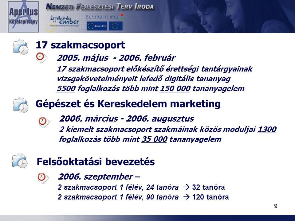 9 2005. május - 2006. február 17 szakmacsoport előkészítő érettségi tantárgyainak vizsgakövetelményeit lefedő digitális tananyag 5500 foglalkozás több