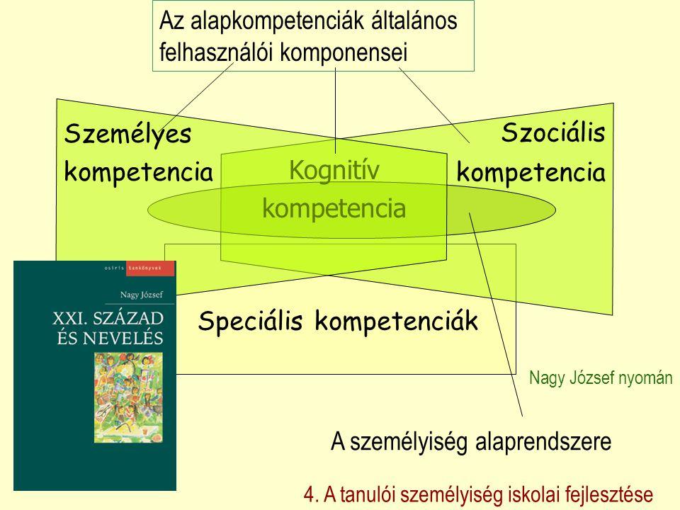 Kognitív kompetencia Személyes kompetencia Szociális kompetencia Speciális kompetenciák A személyiség alaprendszere Az alapkompetenciák általános felhasználói komponensei 4.