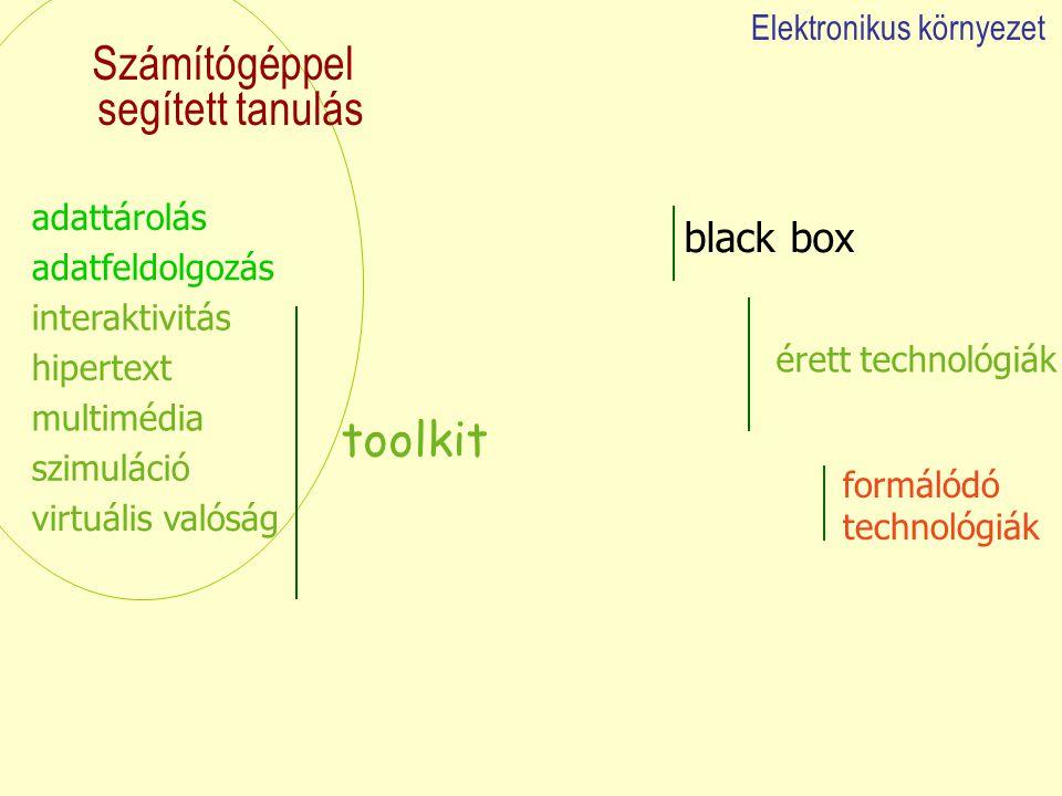 adattárolás adatfeldolgozás interaktivitás hipertext multimédia szimuláció virtuális valóság black box érett technológiák formálódó technológiák toolkit Számítógéppel segített tanulás Elektronikus környezet