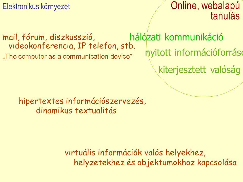 hálózati kommunikáció nyitott információforrások kiterjesztett valóság mail, fórum, diszkusszió, videokonferencia, IP telefon, stb.