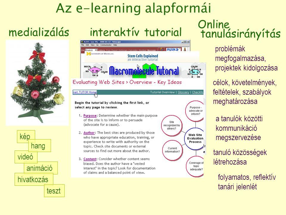 medializálás Online tanulásirányítás interaktív tutorial Az e-learning alapformái animáció kép videó hang hivatkozás teszt tanuló közösségek létrehozása problémák megfogalmazása, projektek kidolgozása a tanulók közötti kommunikáció megszervezése folyamatos, reflektív tanári jelenlét célok, követelmények, feltételek, szabályok meghatározása